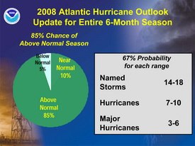 The updated 2008 hurricane outlook.