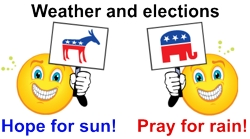 On election day, Democrats will hope for sunny weather while the Republicans will pray for rain.