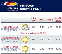 Ski condition reports are just one of the many new features recently added to ThorntonWeather.com.