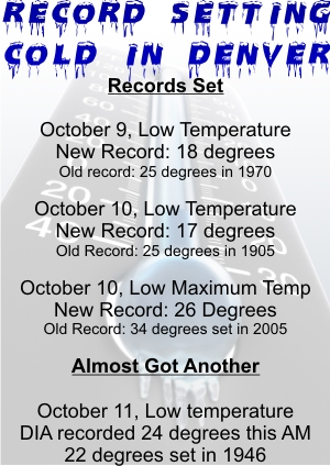 Record setting cold arrived in Denver, breaking three records and nearly hitting a fourth.