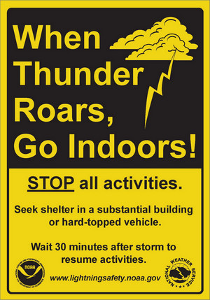 Lightning Warning Sign - When Thunder Roars, Go Indoors