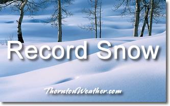 Record snowfall.