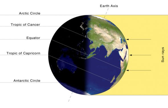 On the June solstice, the Earth's northern hemisphere is tilted at its maximum toward the sun. The result is the longest day of the year for the northern part of the planet. (NASA)