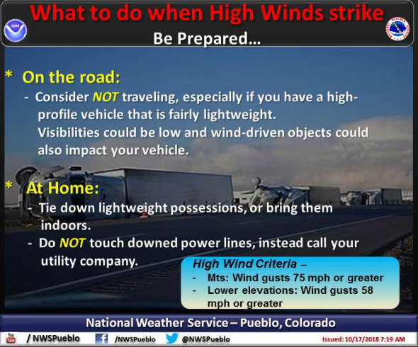 High Wind Safety 2