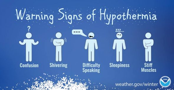 Winter Weather - Signs of Hypothermia