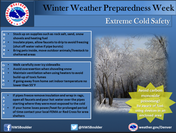 Winter Weather - Extreme Cold Safety