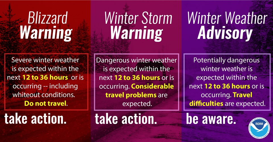 Winter weather watches and advisories.