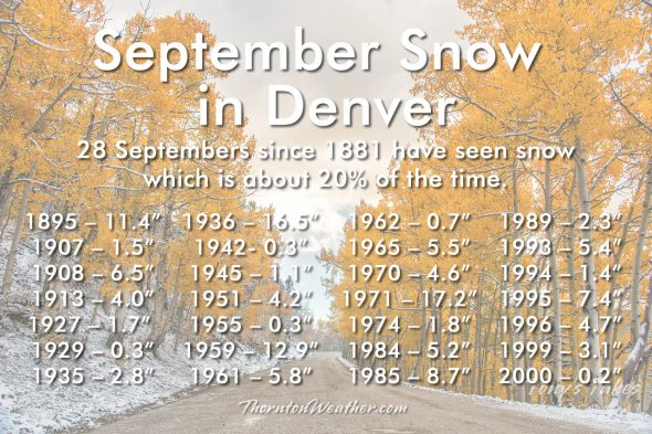 Denver September Snow History. (ThorntonWeather.com)
