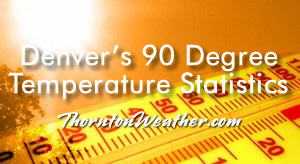 Denver's 90 degree statistics